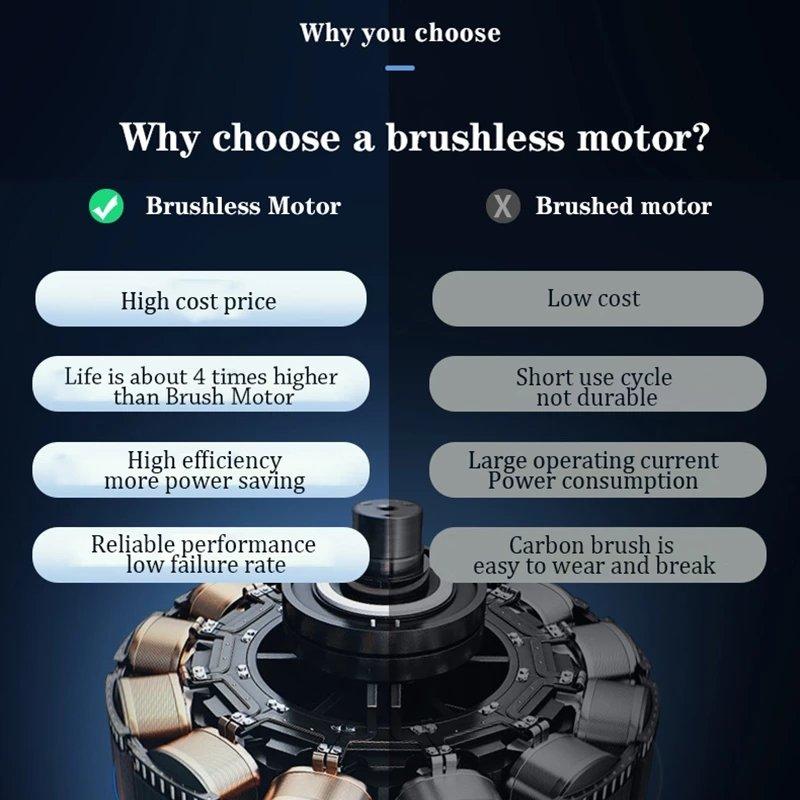 why chooce brushless motor