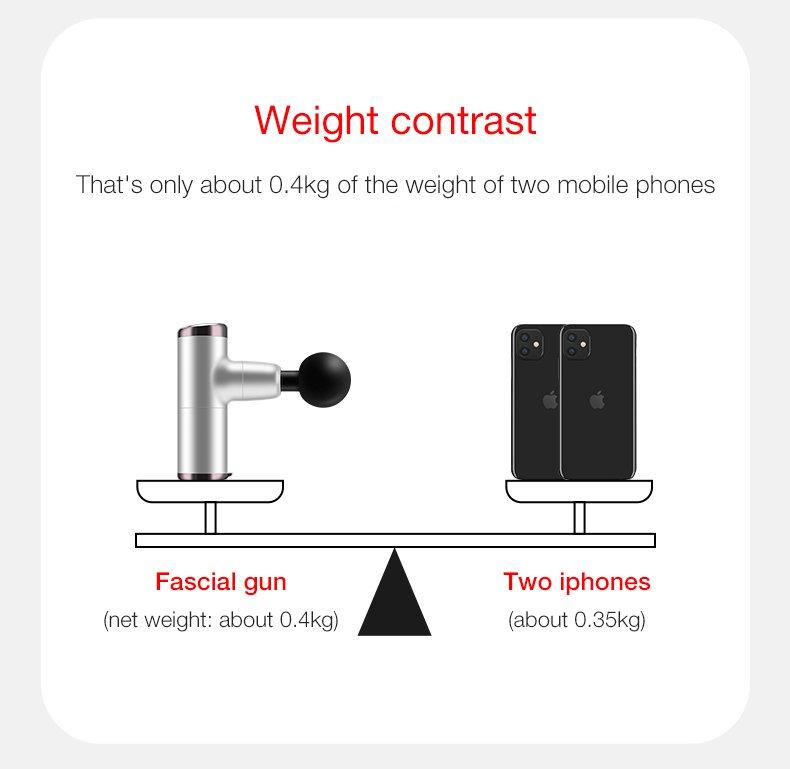 iphome size gun massager manufacturer